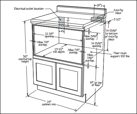 Cutout Opening Requirements For A Sharp 24 In Microwave Drawer
