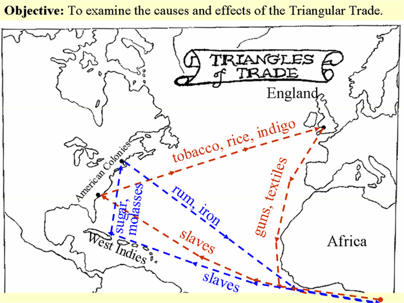 Image result for triangular trade route coloring page