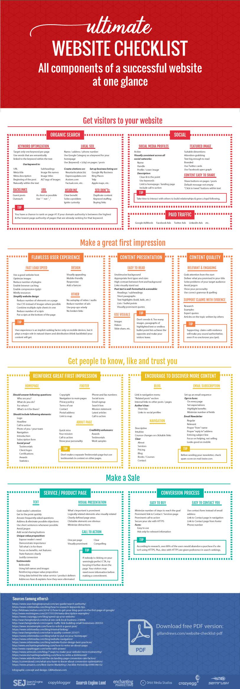 Website Checklist Pdf 2018 Website Checklist Web Design Tips Website