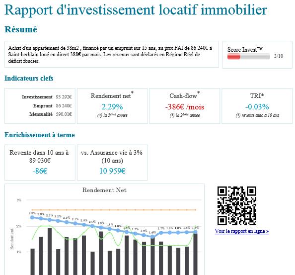 Exemple De Rapport Complet Genere Par La Version Payante De Rendementlocatif Com Investissement Immobilier Investissement Locatif Investissement