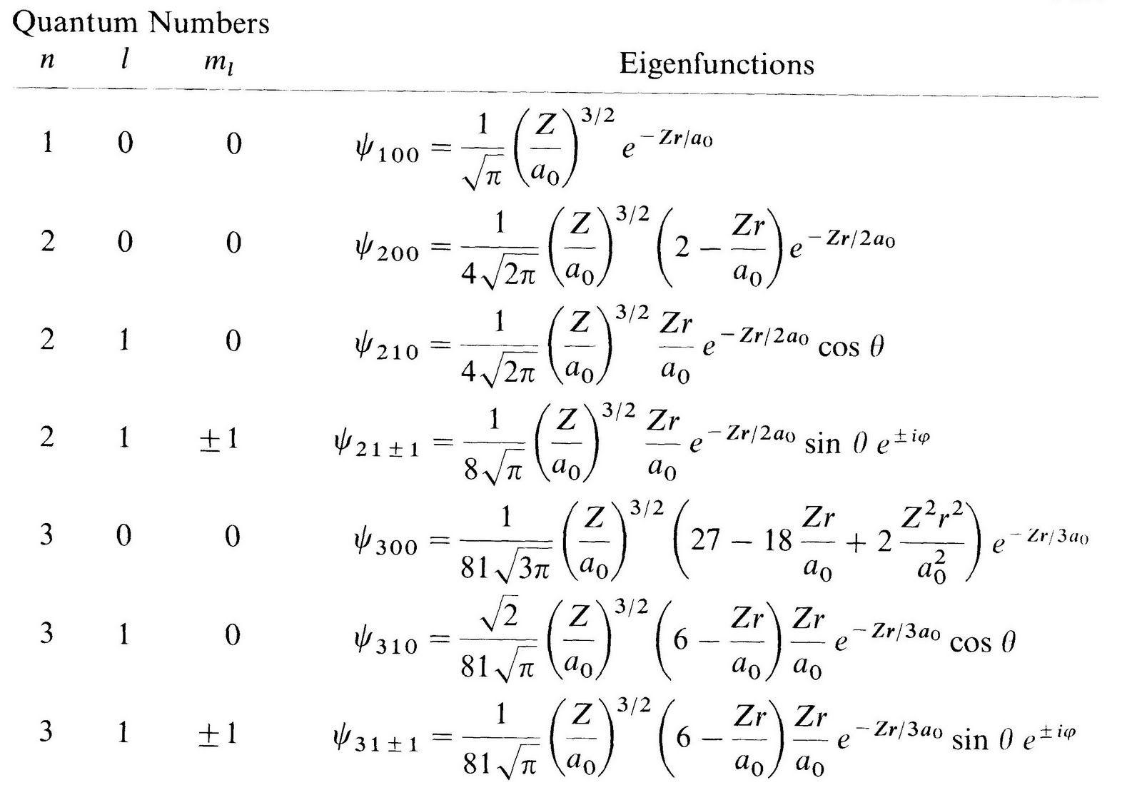 Brane Space Some More Quantum Mechanics Quantum Mechanics Quantum Mechanics Equations Quantum