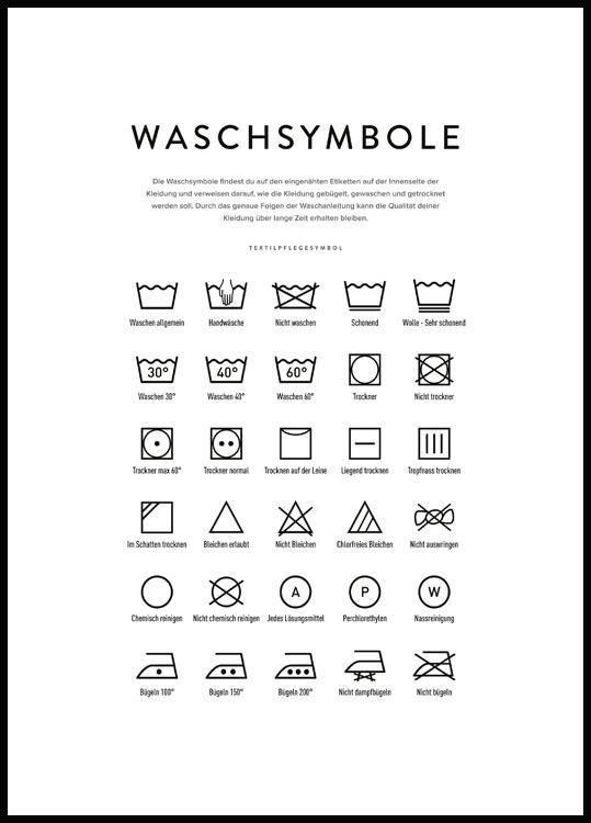 Waschsymbole Poster Waschsymbole Waschesymbole Waschanleitung
