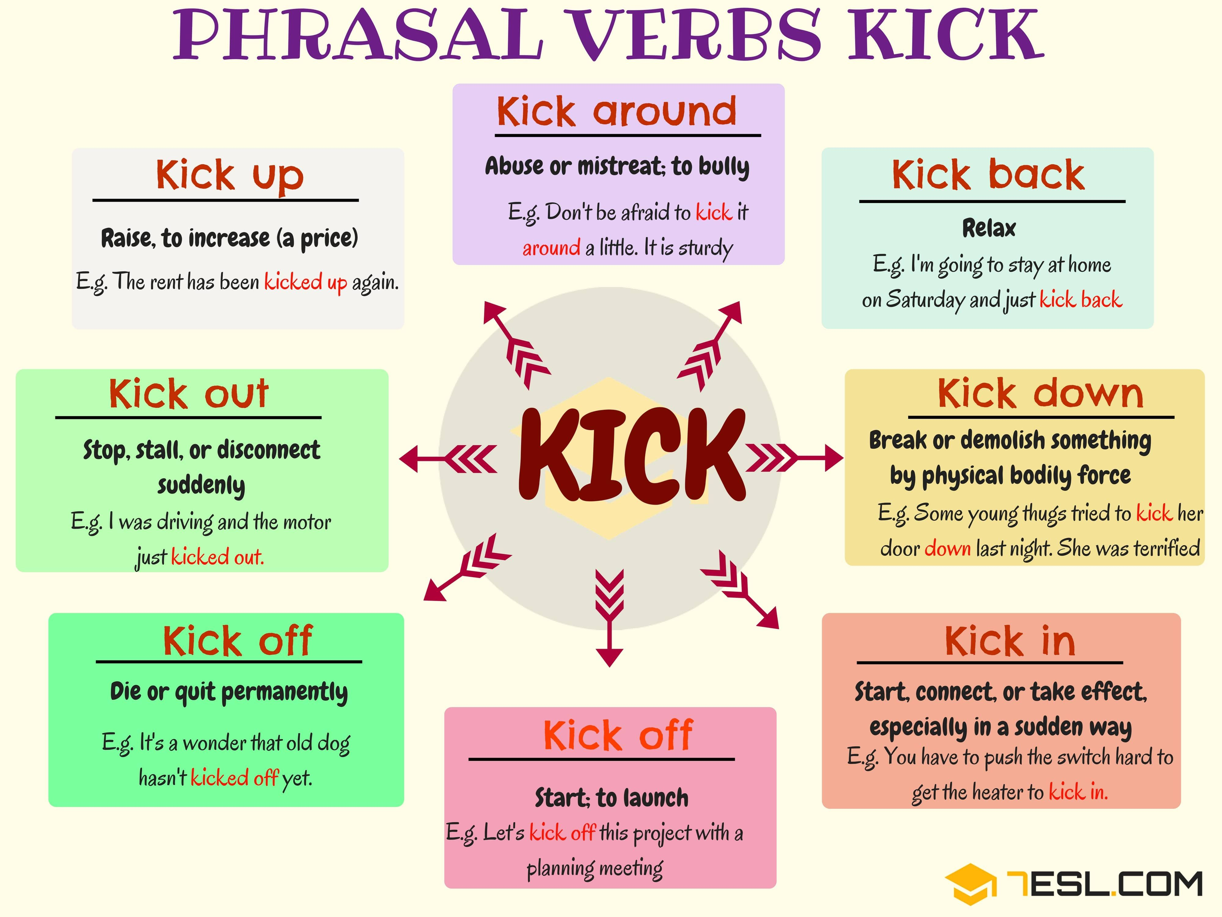 Phrasal Verbs With Kick