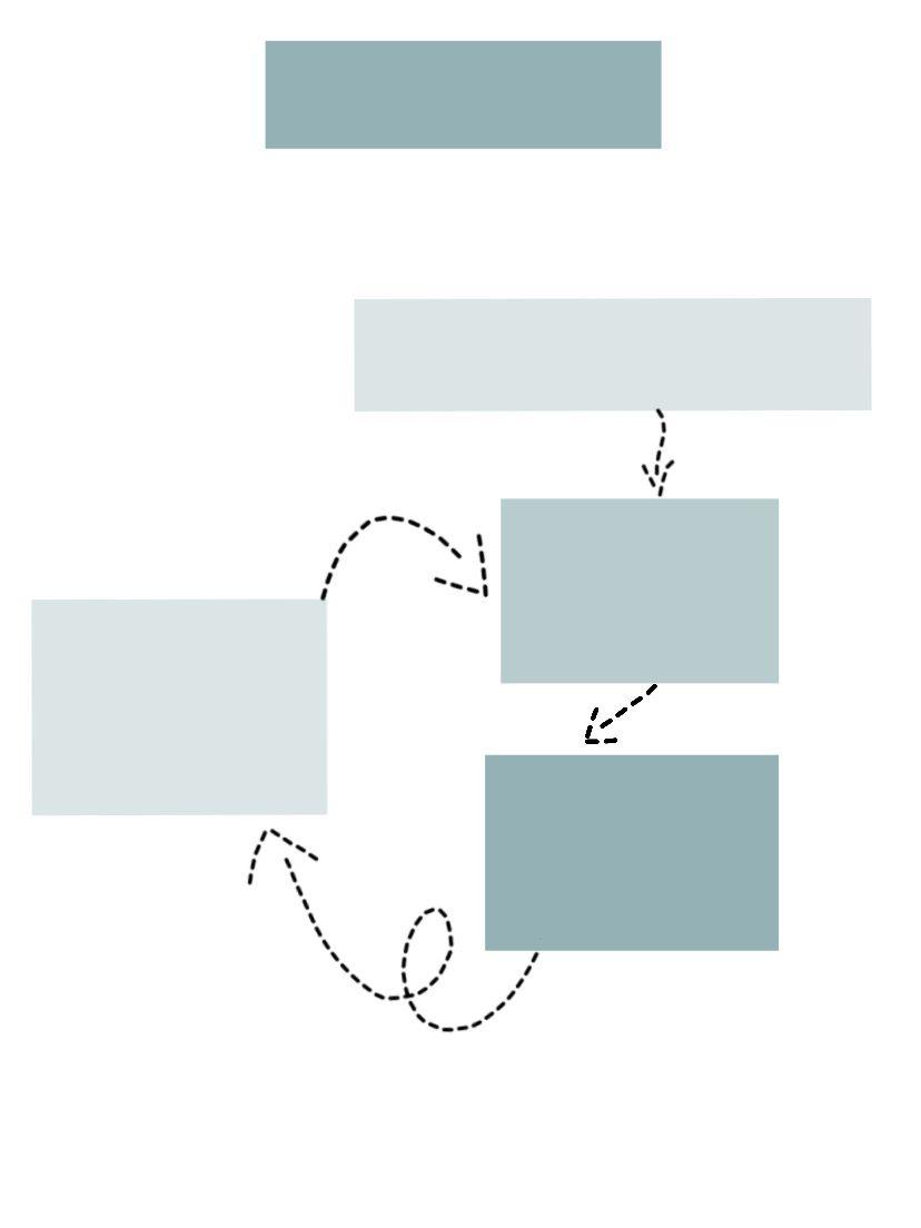 خريطه تقسم نص اسهم Mind Map Design Abstract Wallpaper Design Powerpoint Background Design