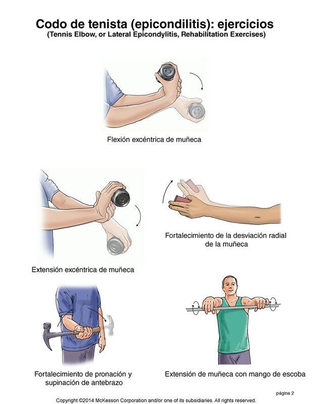 Tennis Elbow Exercises Tennis Elbow Elbow Exercises Tennis Elbow Exercises
