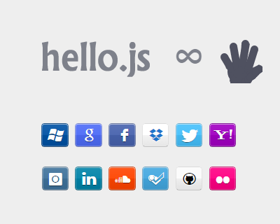 hello.js – Javascript RESTFUL API for Connecting with OAuth2 Services #API #javascript #library #OAuth2 #OAuth #REST #RESTFUL #RESTFULAPI #RESTAPI