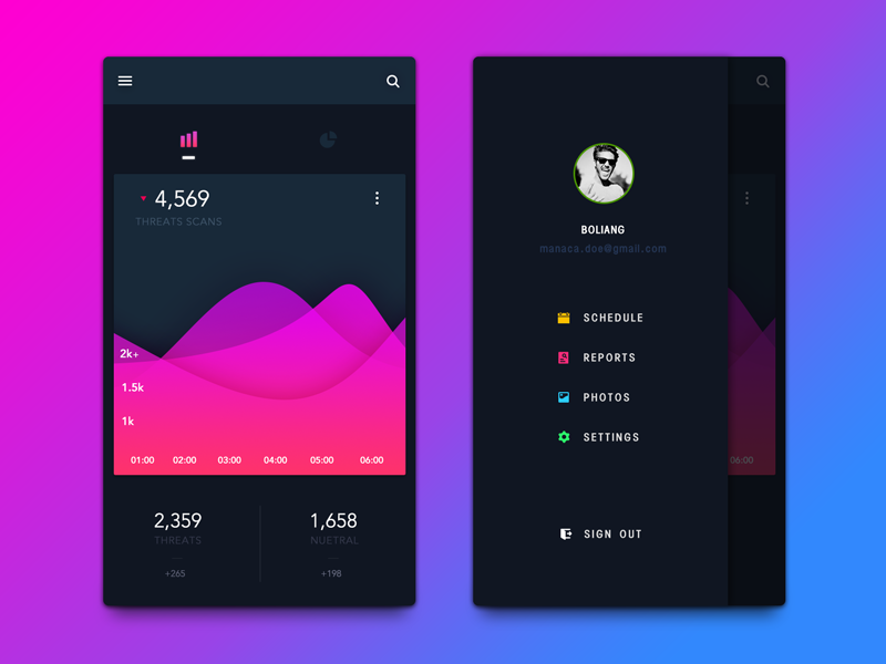 Data AnalysisDaily Ui  Ui Ux Mobile Ui And Ui Ux Design