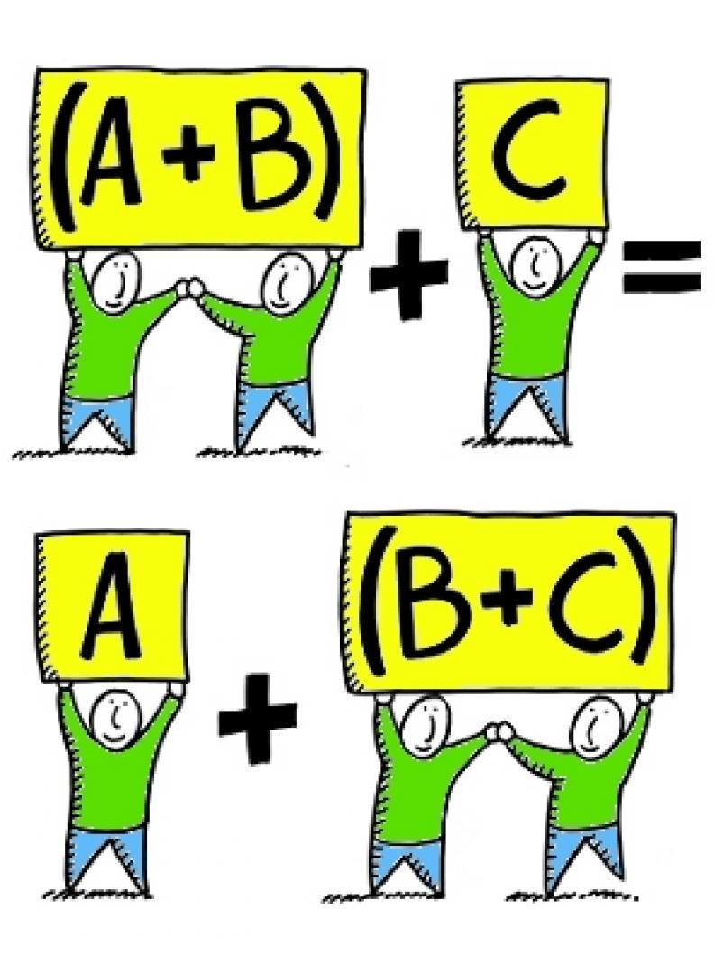 Associative Property Of Multiplication Math Properties Math Addition 1st Grade Math Addition is associative means