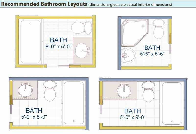 The 5 feet by 5 feet layout makes the most sense for the for Bathroom designs 6 x 4