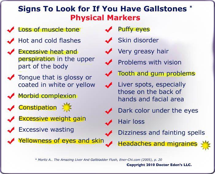 Gallstones Symptoms Back Pain Stomachview Exercises For Back