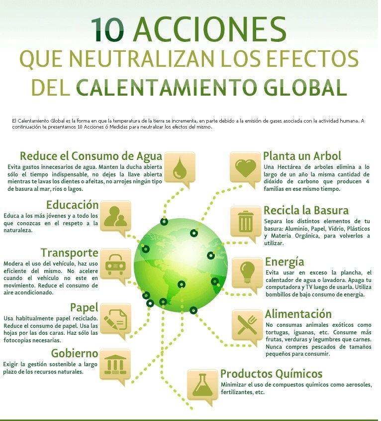 10 Acciones Que Neutralizan El Efecto Del Calentamiento Global Infografia Infographic Medioambiente Tics Y Formacion Spanish Teaching Resources Global Warming Effects Of Global Warming