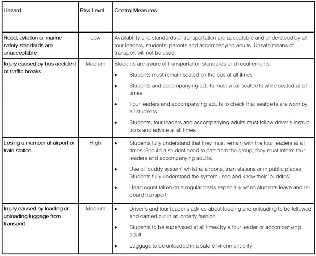 Risk management plan for an overseas school group trip sample risk management plan for an overseas school group trip sample maxwellsz
