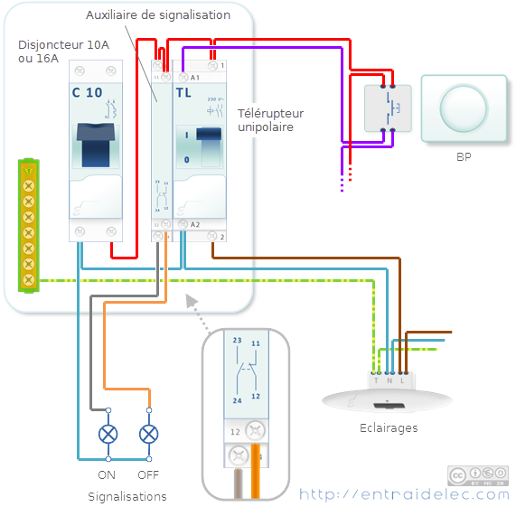 auxiliaire de signalisation pour t l rupteur sch mas. Black Bedroom Furniture Sets. Home Design Ideas