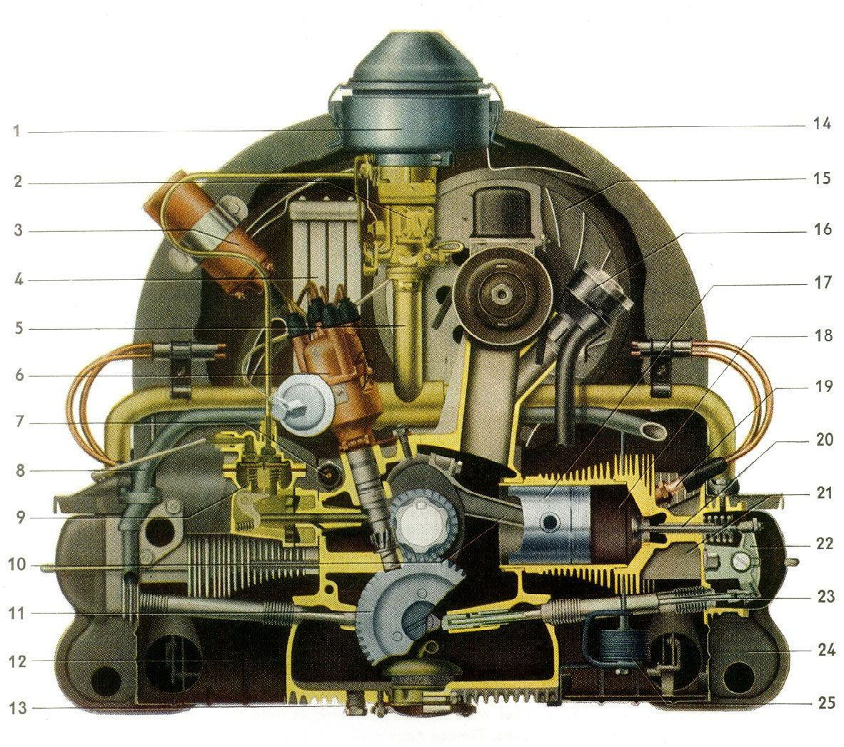 1600cc Vw Engine Diagram Top Leader Wiring Site 72 Super Beetle Bus Diagrams Rh Casamario De Specs