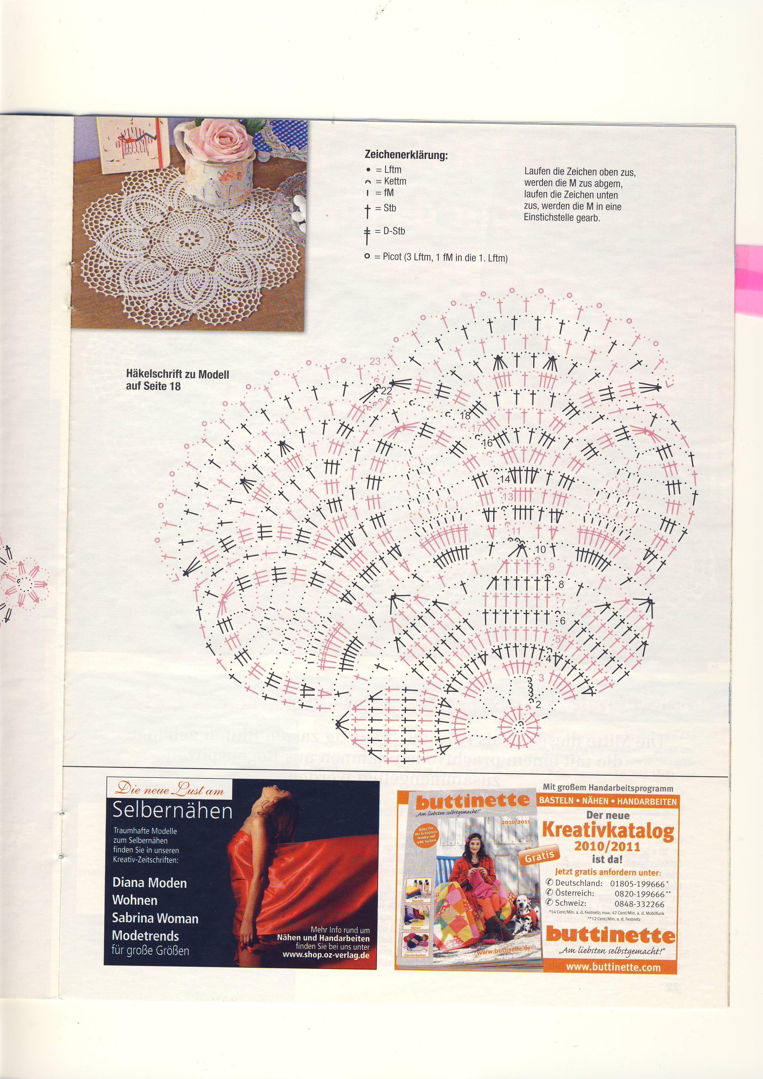 Diagram Crochet Coaster 3 Phase Motor Control Panel Wiring Pin Uživatele Lucie Mayerová Na Nástěnce Dečky Pinterest