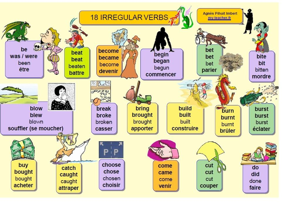 Apprendre Les Verbes Irreguliers Le Blog De Mrs Blain Comment Apprendre L Anglais Apprendre L Anglais Verbes Irreguliers