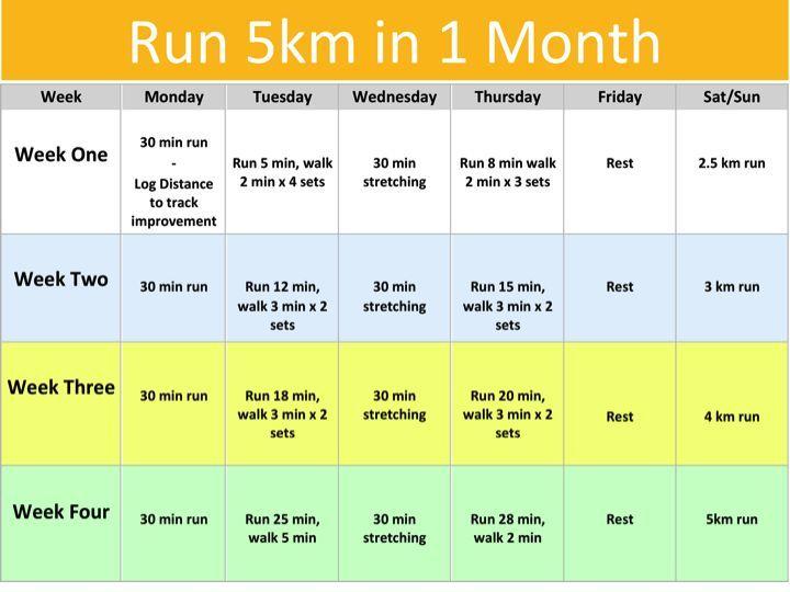 Trainingsprogramme, Marathon, Fitness Herausforderung, Rennen, Übungen,  Sport, Programmieren