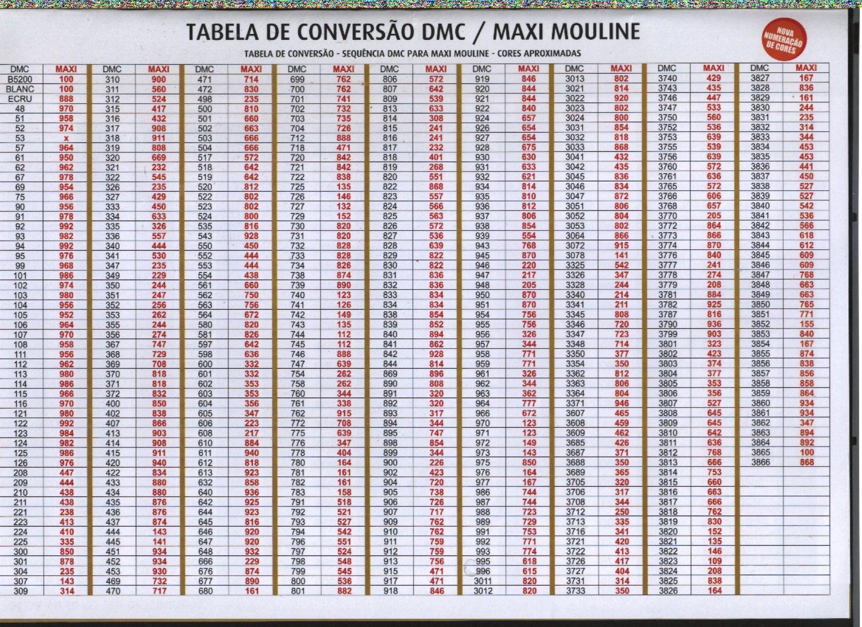 Converso de cores dmc maxi mouline ponto cruz pinterest converso de cores dmc maxi mouline nvjuhfo Gallery