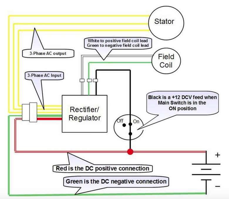 18+ Motorcycle Regulator Diagram - Motorcycle Diagram - Wiringg.net |  Alternator, Motorcycle wiring, Honda | Rectifier Regulator Wiring Diagram Hecho |  | Pinterest