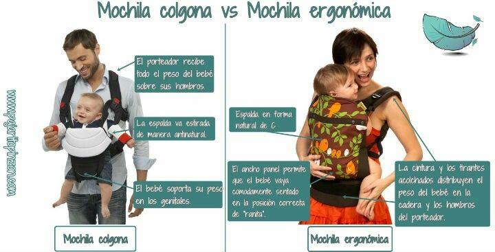 Resultado de imagen de mochila colgona vs mochila ergonomica