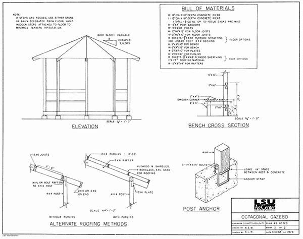 22 Free Diy Gazebo Plans Ideas To Build With Step By Step Tutorials Gazebo Plans Diy Gazebo Deck Building Plans