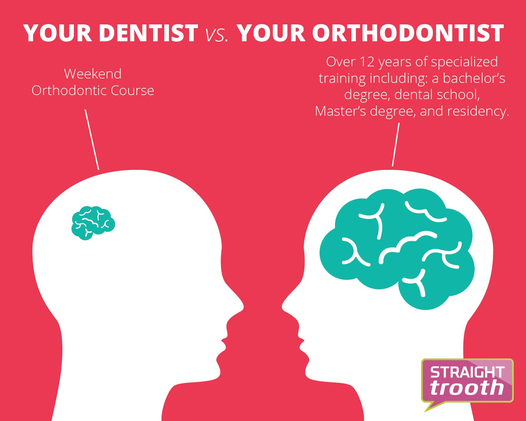 Can i be a dentist with the options i chose?