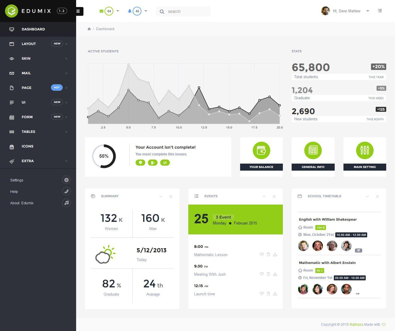 Dashboard Template Dashboards Portfolio Web Design Inspiration Website