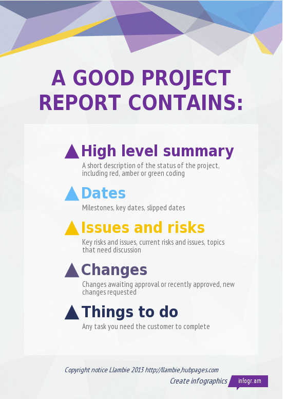 how to write a good project