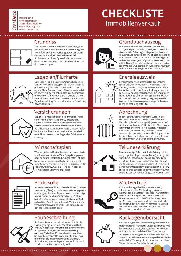 Portfolio in 2020 Immobilienkauf, Immobilien