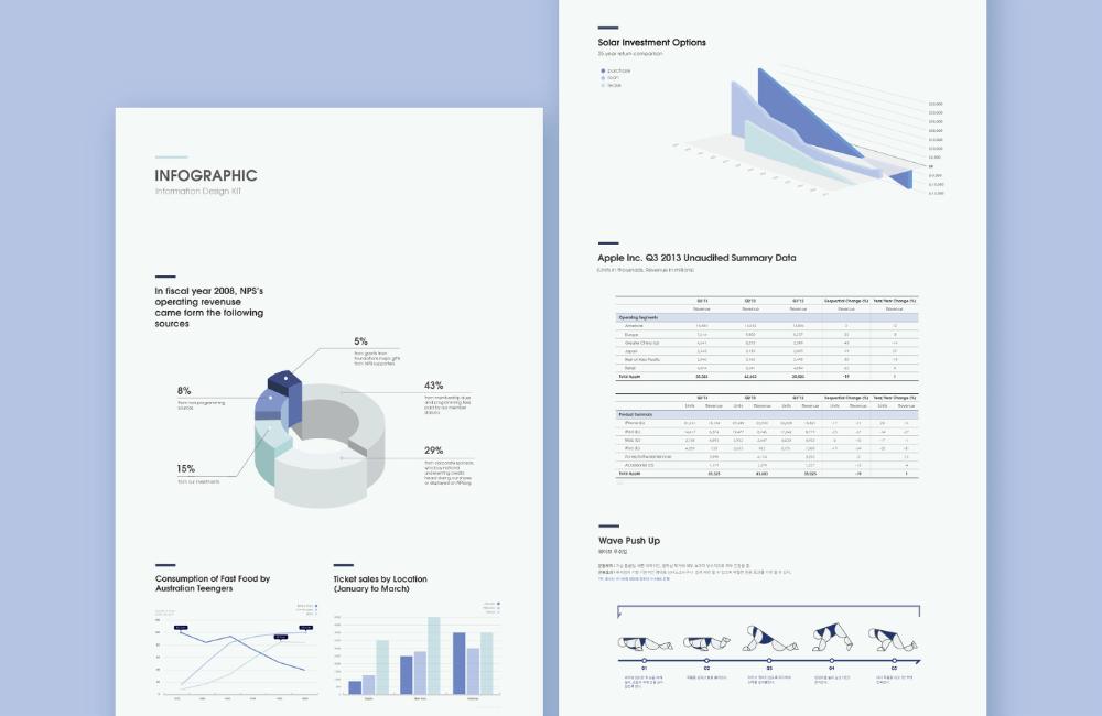 Budget Table Projects Photos Videos Logos Illustrations Et Branding Sur Behance In 2020 Information Design Design Behance