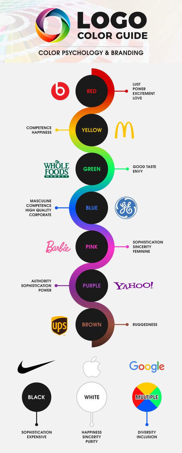 Best Colors For Fitness Logo Design Fitness logo design