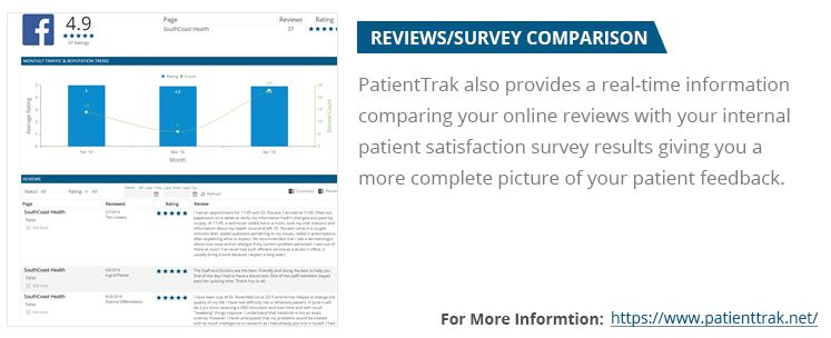 Pin By Patient Trak On Physician Online Reputation Management