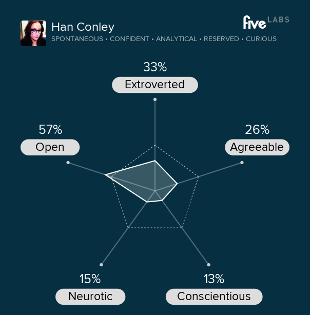 Han Conley is spontaneous, confident, and analytical. See your personality. http://labs.five.com