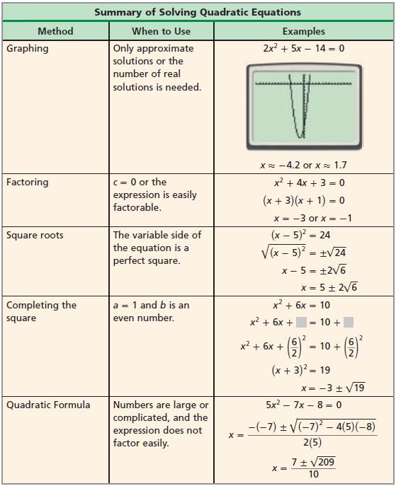 11 Best Algebra 2 Ideas Algebra 2 Algebra Quadratics