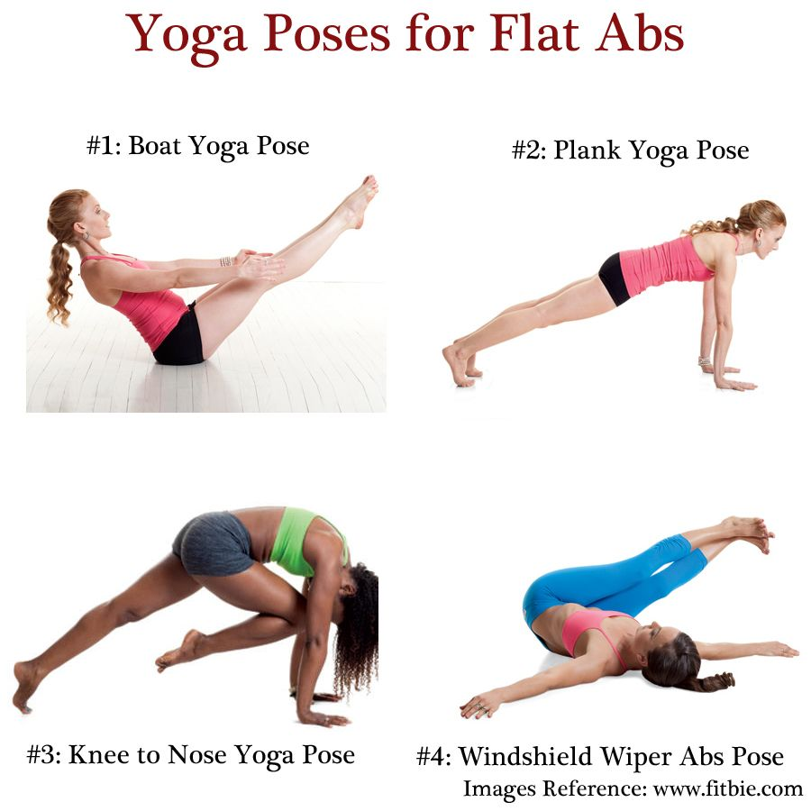 15+ Yoga stretches for abs ideas in 2021