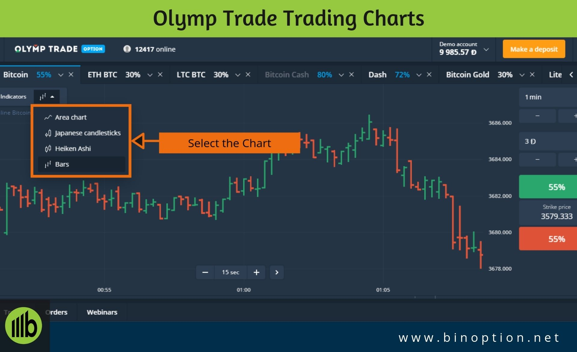 Olymp Trade Intraday Trading Chart Trading Brokers