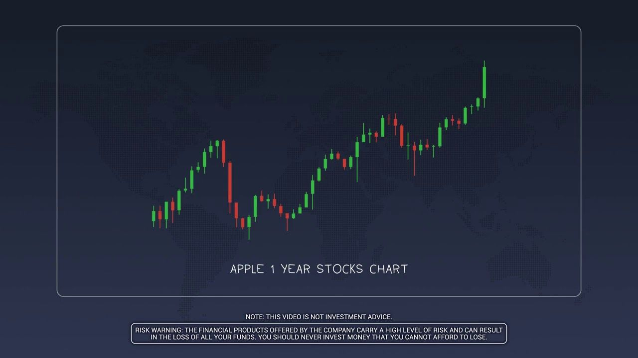 Liked On Youtube How To Create A Trading Strategy Day Trading