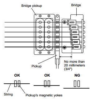 guitar bridge string to string spacing reference pinterest bridge and guitars. Black Bedroom Furniture Sets. Home Design Ideas