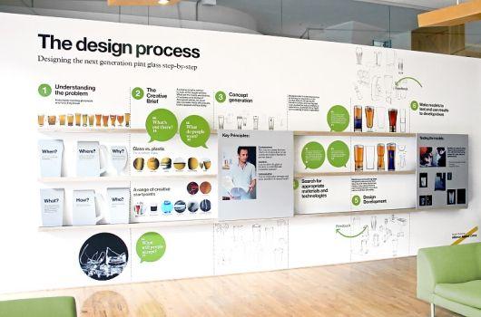 Creative Exhibit, Installation, Doc, Processwall, and Jpg image ideas & inspiration on Designspiration