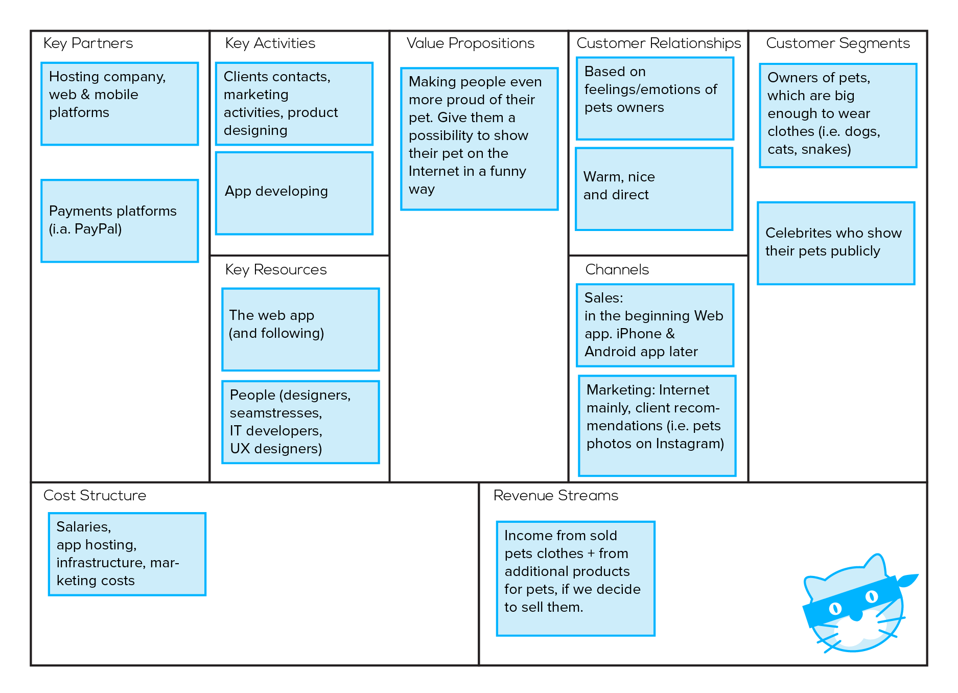 3 Canvases to Visualize Your Business Model