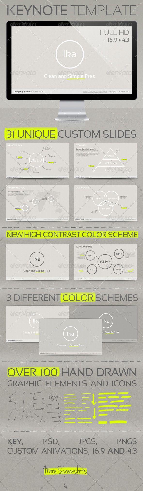 ika clean and simple keynote presentation design layout