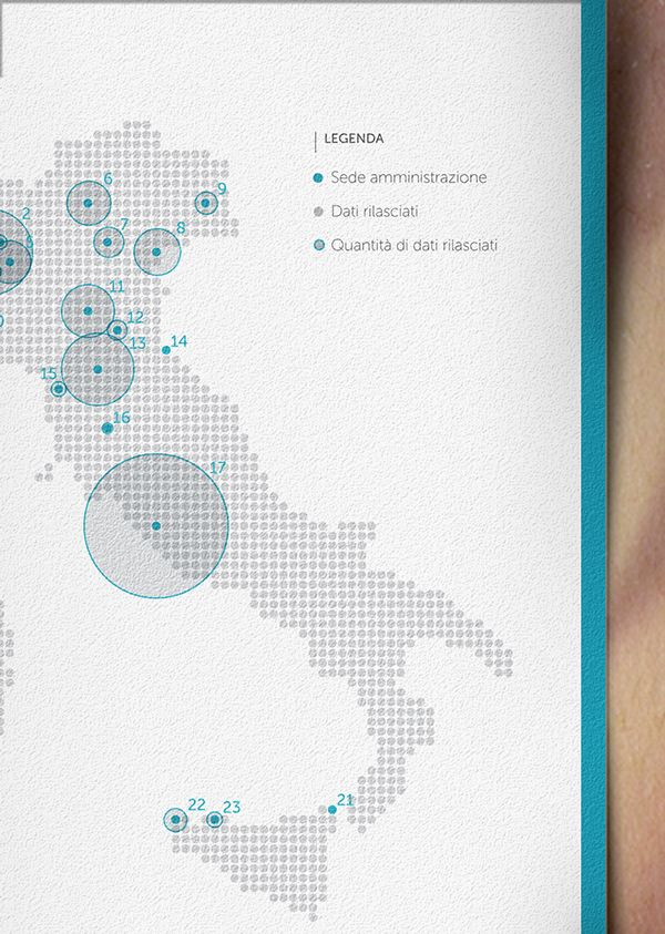 Visual Exploration_2: Infographics on Behance