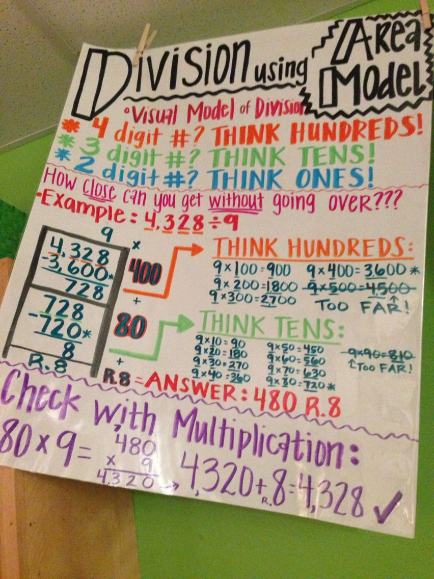 Common core 4th grade math division area model anchor ...