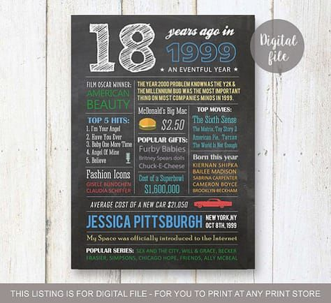18th birthday gift idea for best brother son boy him men - Personalized 18th birthday gift sign - US Fun facts 2001 poster - DIGITAL file!