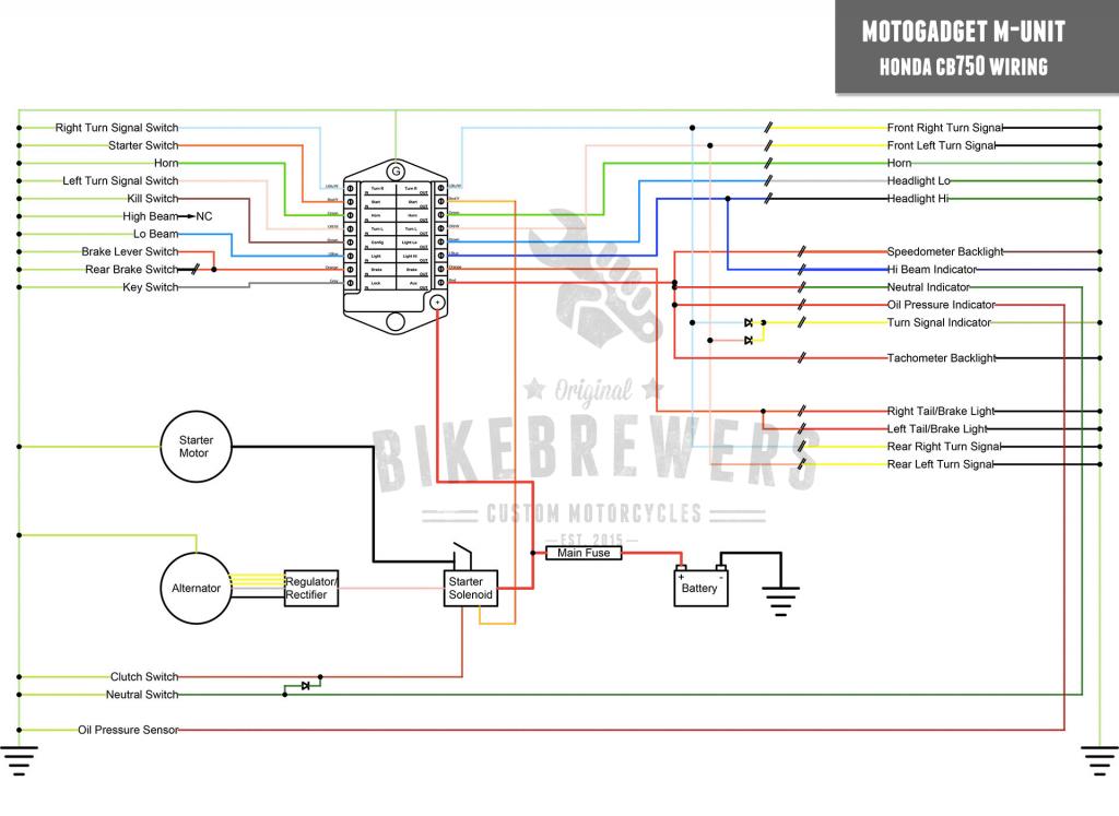 MotoGadget MUnit Wiring | Cafes,Bobbers,Trackers etc,etc | Honda CB750, Motorcycle wiring, Cb750