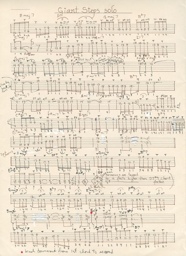 Pin by Profiles in History on Rock 'n' Roll Music Notations