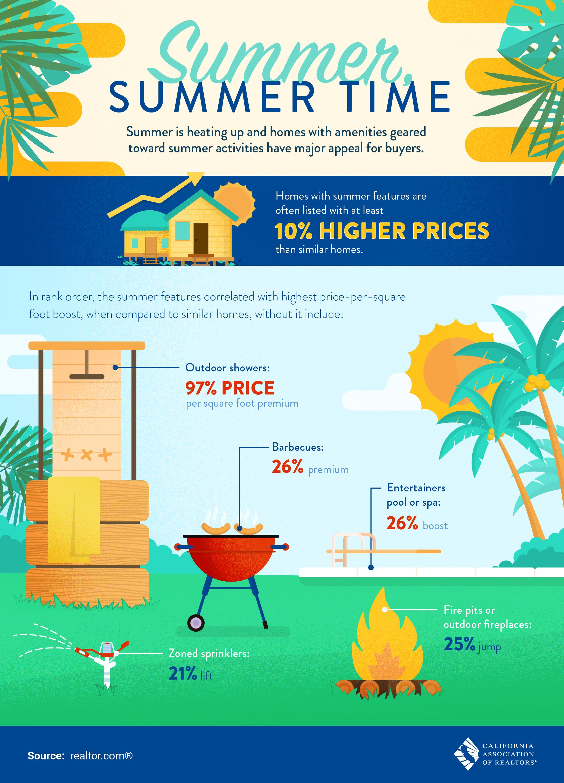 Got A Pool Summer Is The Best Time To Sell Your House Home
