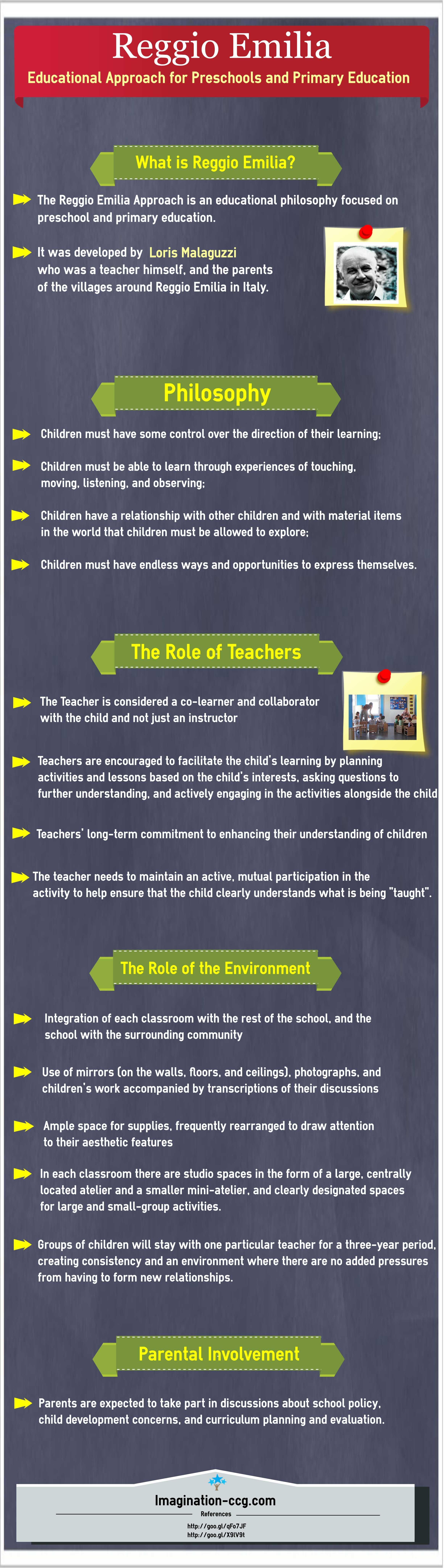 Reggio Emilia – Educational Approach for Preschools and Primary ...