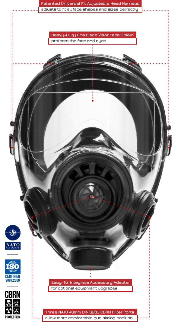 The World's Most Trusted Tactical Gas Mask For NBC / CBRN Threat