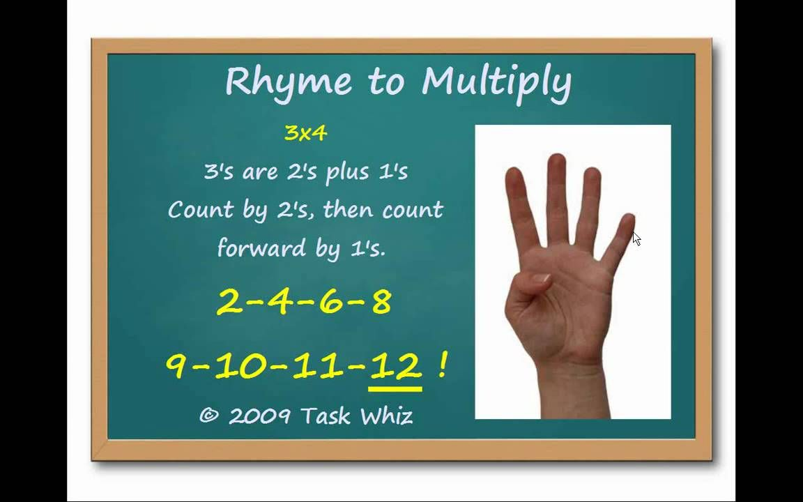 Teach Multiplication Facts using cheers | Learning Multiplication ...